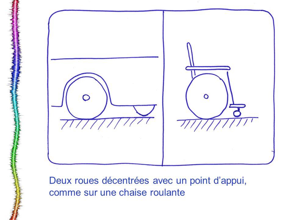 Deux roues décentrées avec un point dappui, comme sur une chaise roulante