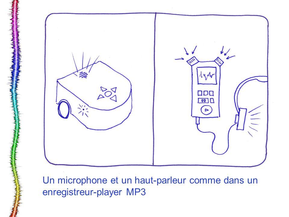 Un microphone et un haut-parleur comme dans un enregistreur-player MP3
