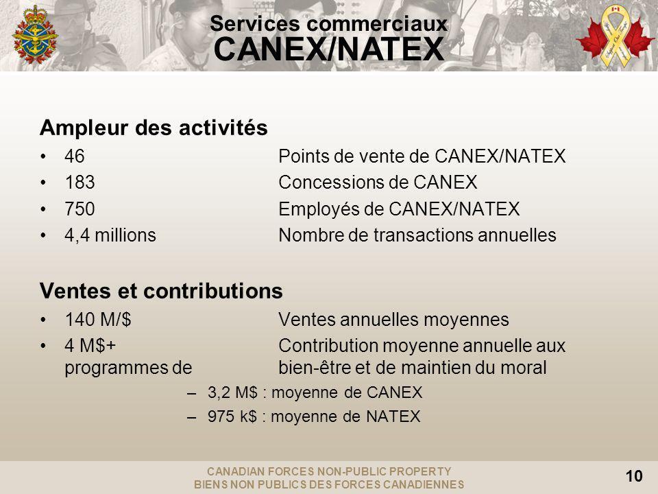 CANADIAN FORCES NON-PUBLIC PROPERTY BIENS NON PUBLICS DES FORCES CANADIENNES 10 Ampleur des activités 46 Points de vente de CANEX/NATEX 183Concessions de CANEX 750Employés de CANEX/NATEX 4,4 millionsNombre de transactions annuelles Ventes et contributions 140 M/$ Ventes annuelles moyennes 4 M$+Contribution moyenne annuelle aux programmes de bien-être et de maintien du moral –3,2 M$ : moyenne de CANEX –975 k$ : moyenne de NATEX Services commerciaux CANEX/NATEX