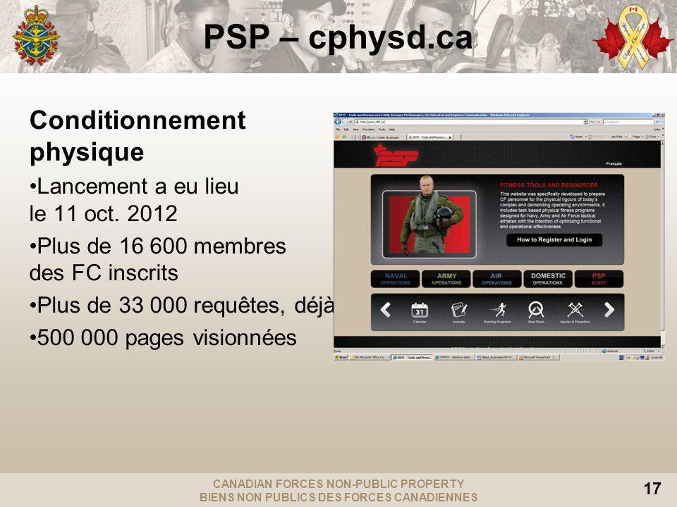 CANADIAN FORCES NON-PUBLIC PROPERTY BIENS NON PUBLICS DES FORCES CANADIENNES 17 PSP – cphysd.ca Conditionnement physique Lancement a eu lieu le 11 oct.