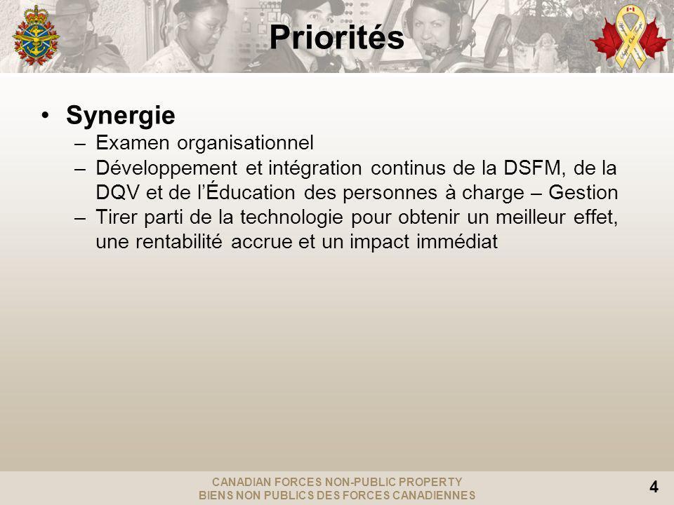 CANADIAN FORCES NON-PUBLIC PROPERTY BIENS NON PUBLICS DES FORCES CANADIENNES 4 Synergie –Examen organisationnel –Développement et intégration continus de la DSFM, de la DQV et de lÉducation des personnes à charge – Gestion –Tirer parti de la technologie pour obtenir un meilleur effet, une rentabilité accrue et un impact immédiat Priorités