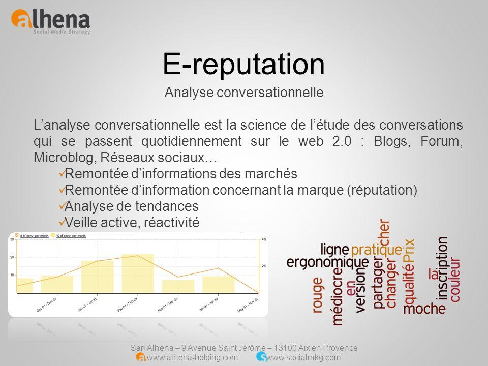 Sarl Alhena – 9 Avenue Saint Jérôme – 13100 Aix en Provence www.alhena-holding.com www.socialmkg.com E-reputation Analyse conversationnelle Lanalyse c