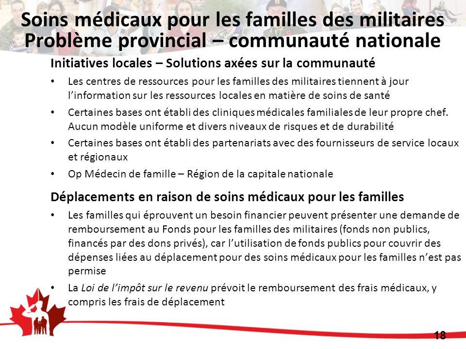 Initiatives locales – Solutions axées sur la communauté Les centres de ressources pour les familles des militaires tiennent à jour linformation sur le