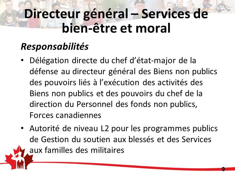 Responsabilités Délégation directe du chef détat-major de la défense au directeur général des Biens non publics des pouvoirs liés à lexécution des act