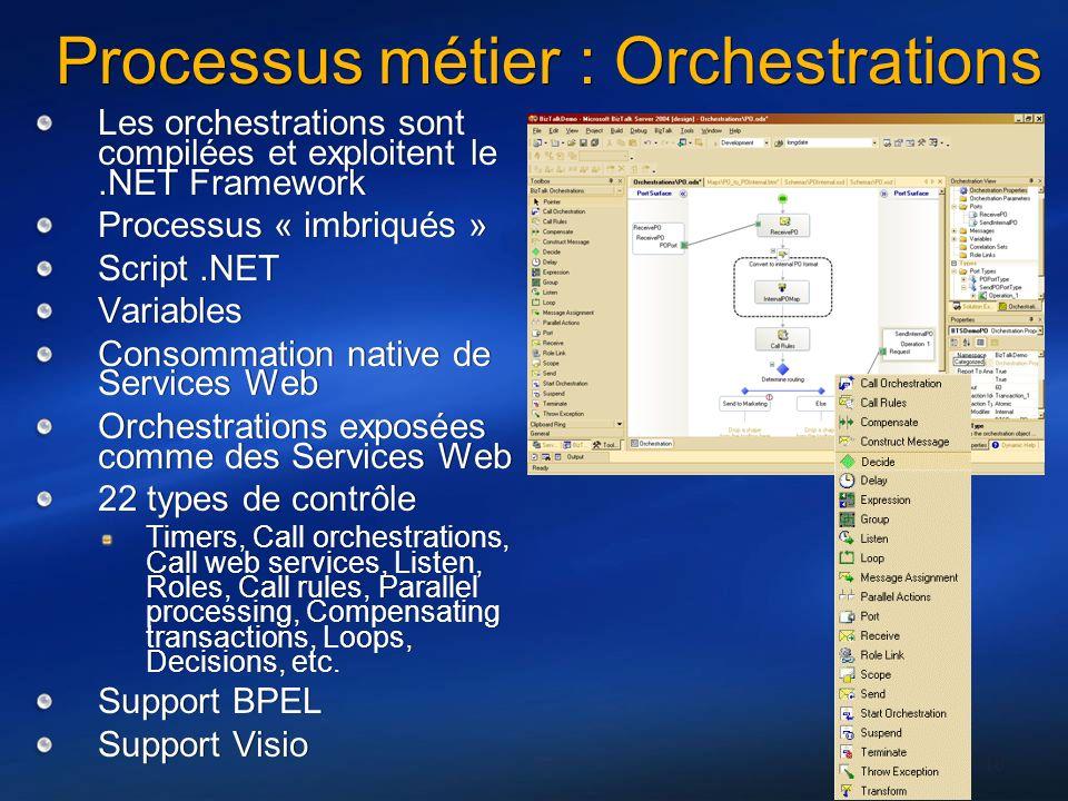 10 Processus métier : Orchestrations Les orchestrations sont compilées et exploitent le.NET Framework Processus « imbriqués » Script.NET Variables Con