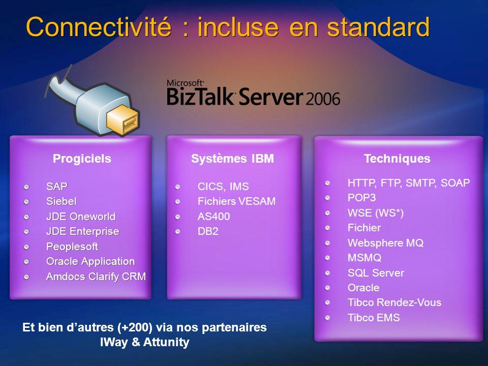12 Connectivité : incluse en standard SAP Siebel JDE Oneworld JDE Enterprise Peoplesoft Oracle Application Amdocs Clarify CRM SAP Siebel JDE Oneworld
