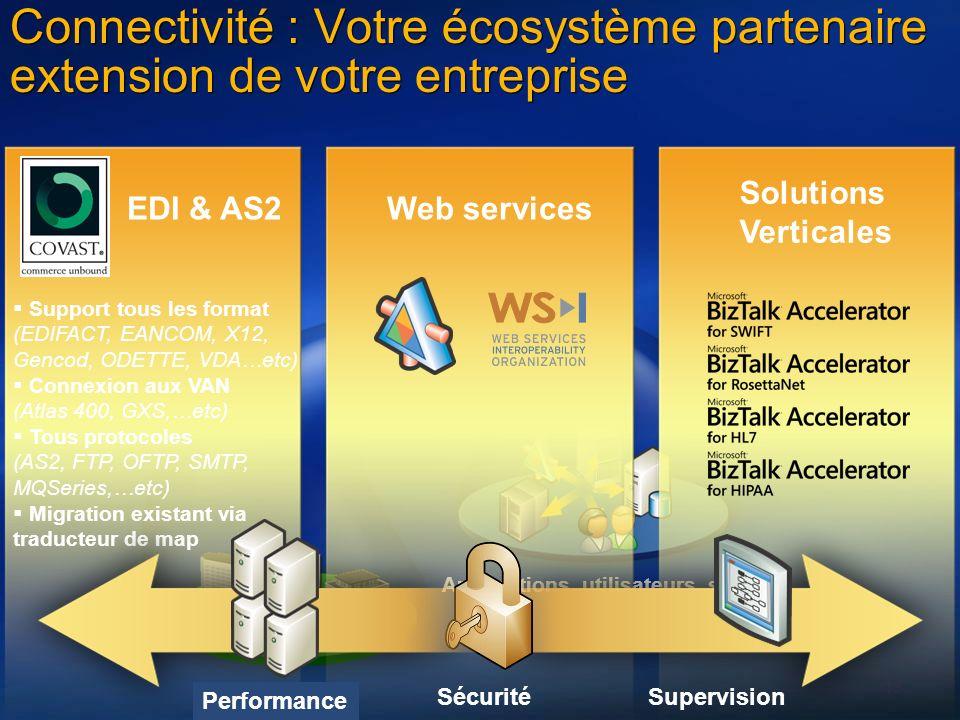 13 Connectivité : Votre écosystème partenaire extension de votre entreprise Applications, utilisateurs, services, processus Support tous les format (E