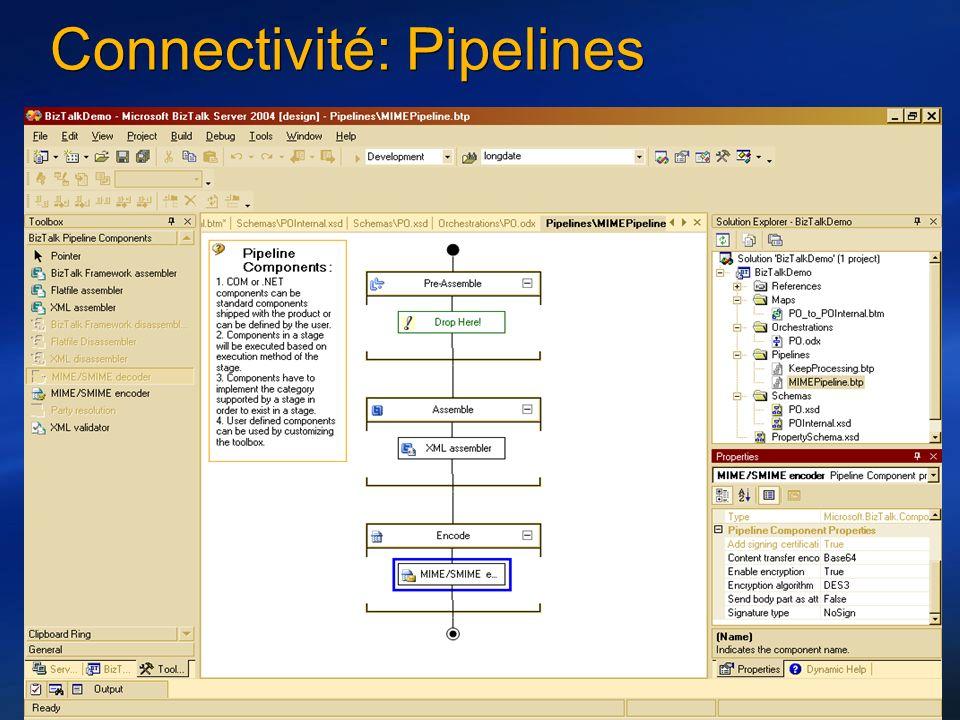 15 Connectivité: Pipelines DecryptParseResolveParty BaseMessageBox SerializeSignEncrypt Transport Adapter Receive Pipeline Send Pipeline Orchestration
