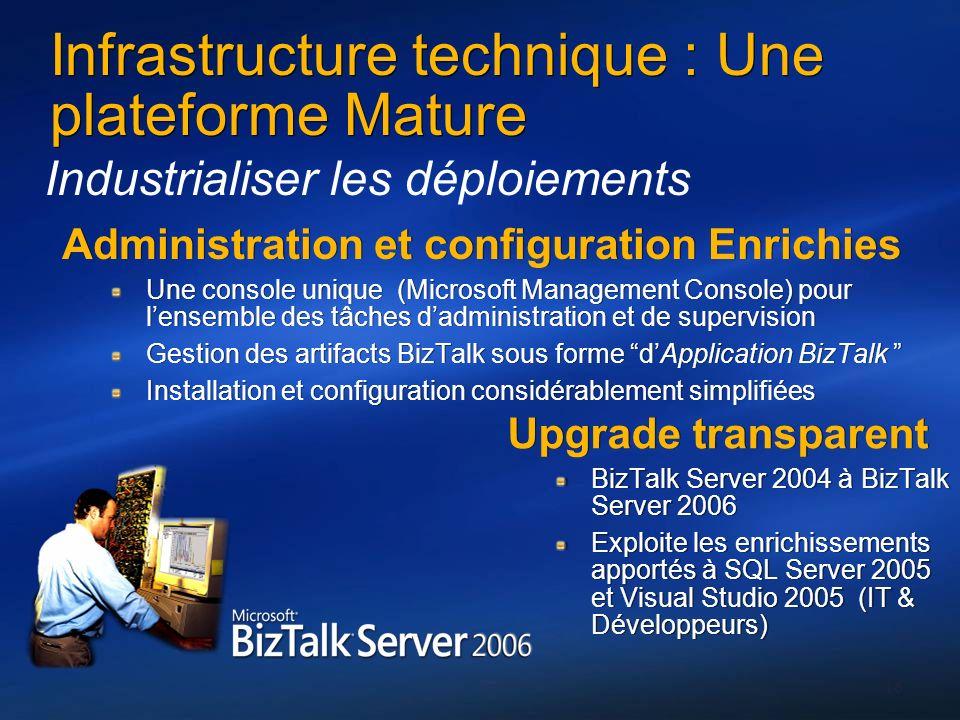 16 Upgrade transparent BizTalk Server 2004 à BizTalk Server 2006 Exploite les enrichissements apportés à SQL Server 2005 et Visual Studio 2005 (IT & D