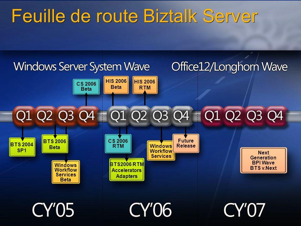 21 Feuille de route Biztalk Server Windows Workflow Services Next Generation BPI Wave BTS v.Next HIS 2006 RTM CS 2006 Beta HIS 2006 Beta BTS2006 RTM A