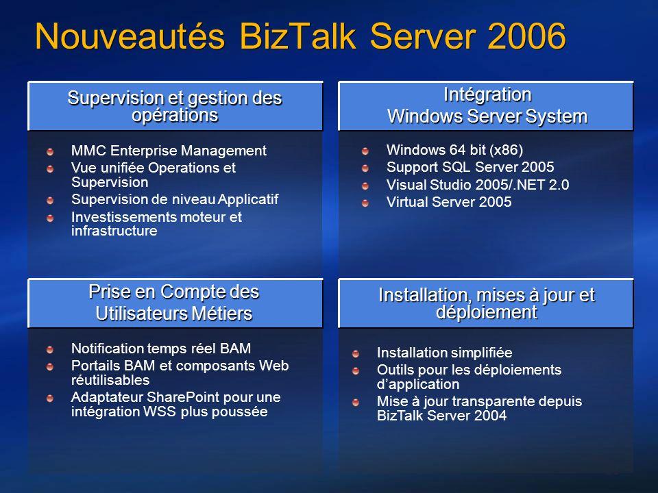 22 Nouveautés BizTalk Server 2006 Installation simplifiée Outils pour les déploiements dapplication Mise à jour transparente depuis BizTalk Server 200