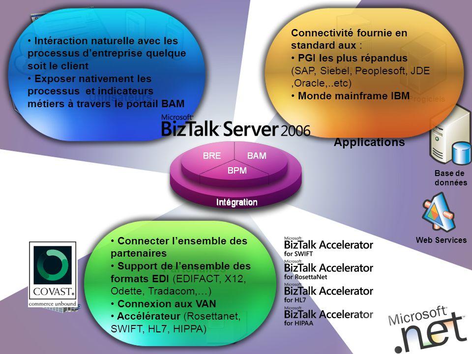 25 Web Services Base de données Progiciels Mainframe Applications Partenaires Utilisateurs Connectivité fournie en standard aux : PGI les plus répandu