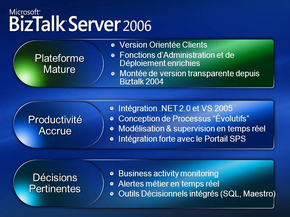26 Version Orientée Clients Fonctions dAdministration et de Déploiement enrichies Montée de version transparente depuis Biztalk 2004 Intégration.NET 2