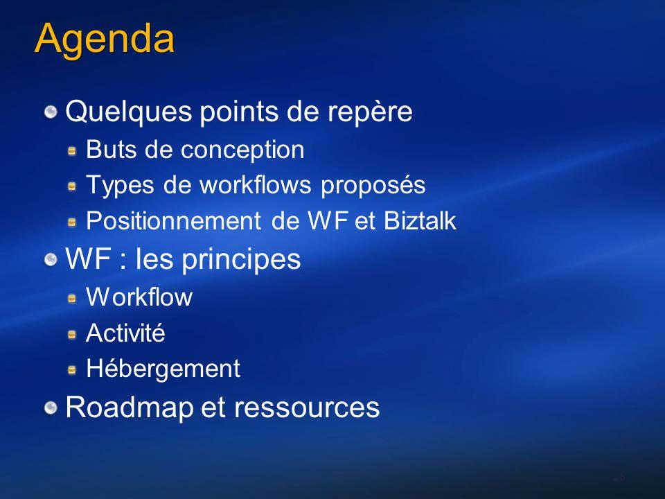 28 Agenda Quelques points de repère Buts de conception Types de workflows proposés Positionnement de WF et Biztalk WF : les principes Workflow Activit