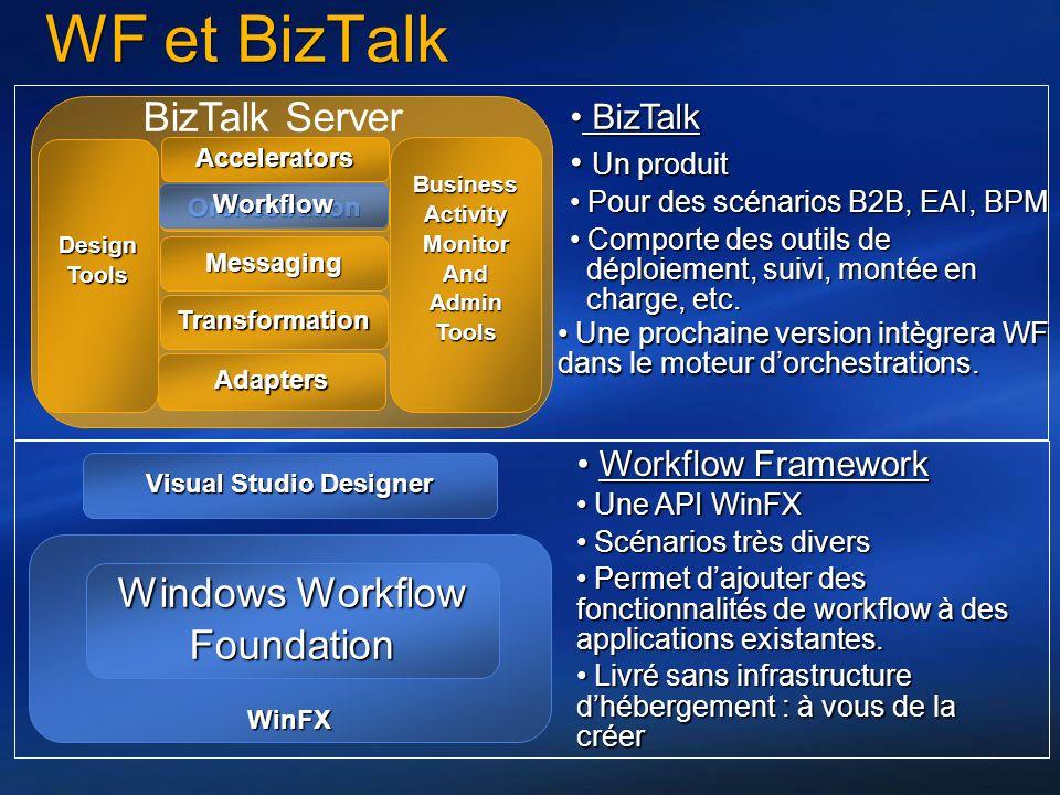 33 WinFX WF et BizTalk Windows Workflow Foundation Messaging DesignTools BusinessActivityMonitorAndAdminTools Orchestration Transformation Adapters Bi