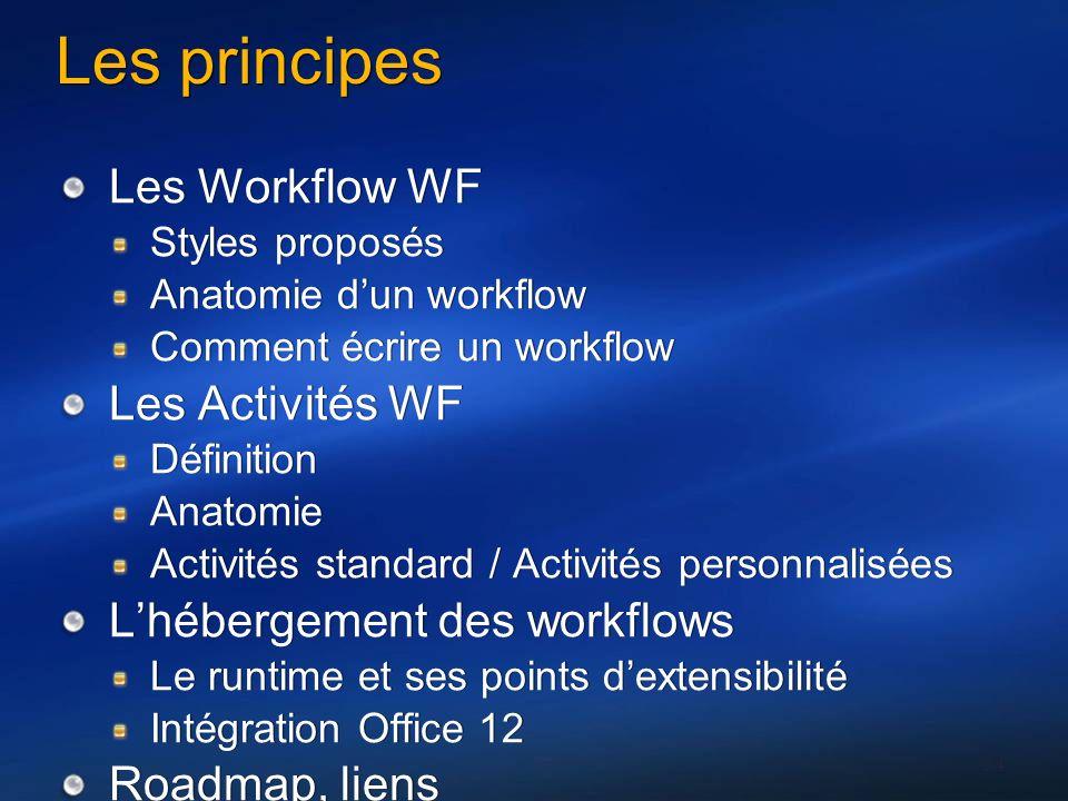 34 Les principes Les Workflow WF Styles proposés Anatomie dun workflow Comment écrire un workflow Les Activités WF Définition Anatomie Activités stand