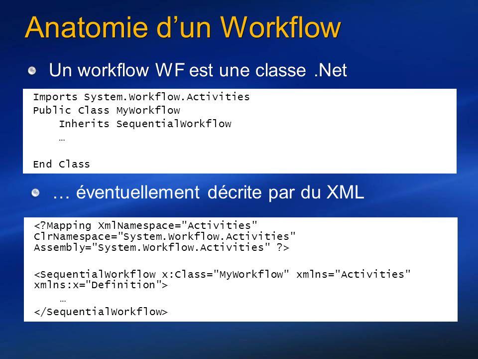 37 Anatomie dun Workflow Un workflow WF est une classe.Net … éventuellement décrite par du XML Imports System.Workflow.Activities Public Class MyWorkf