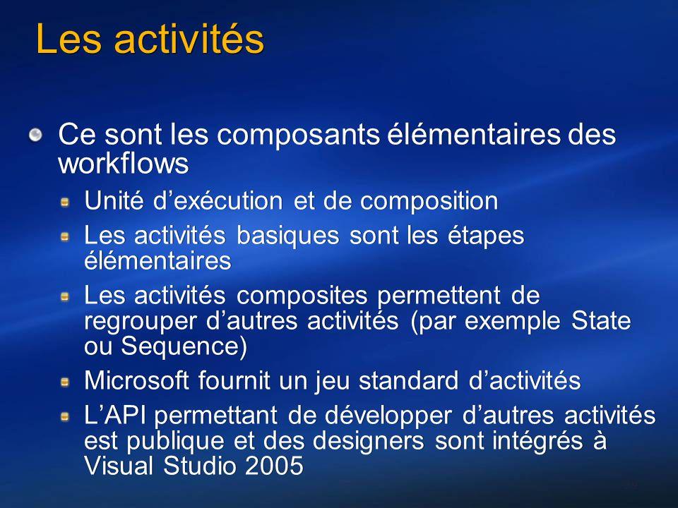 39 Les activités Ce sont les composants élémentaires des workflows Unité dexécution et de composition Les activités basiques sont les étapes élémentai