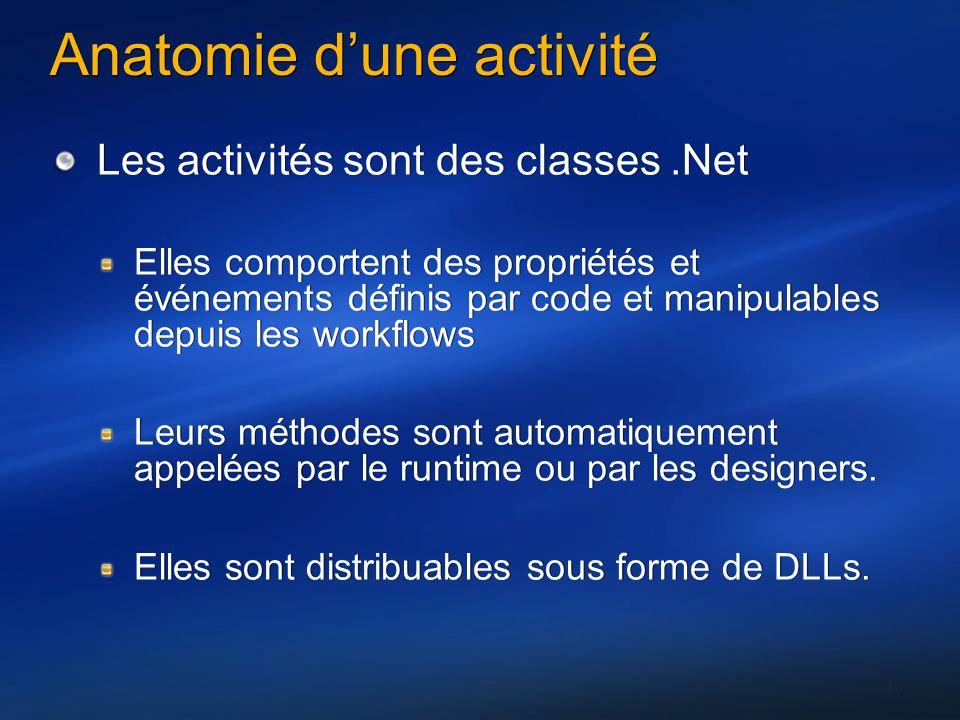 40 Anatomie dune activité Les activités sont des classes.Net Elles comportent des propriétés et événements définis par code et manipulables depuis les