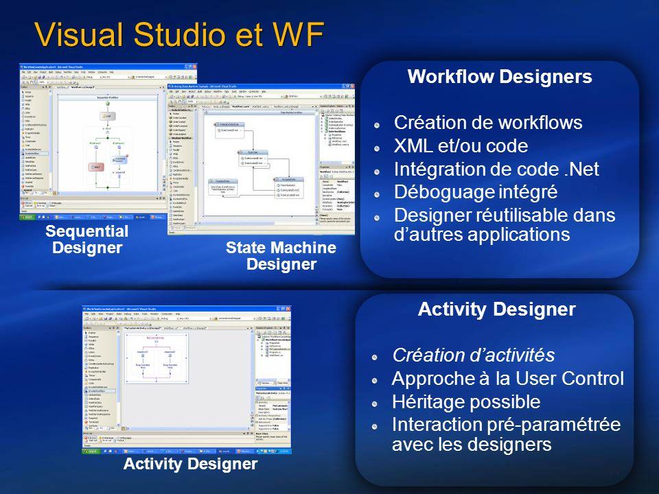 44 Visual Studio et WF Activity Designer Sequential Designer Workflow Designers Création de workflows XML et/ou code Intégration de code.Net Déboguage