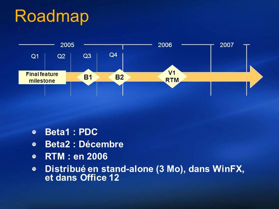50 Roadmap Beta1 : PDC Beta2 : Décembre RTM : en 2006 Distribué en stand-alone (3 Mo), dans WinFX, et dans Office 12 200720052006 Final feature milest