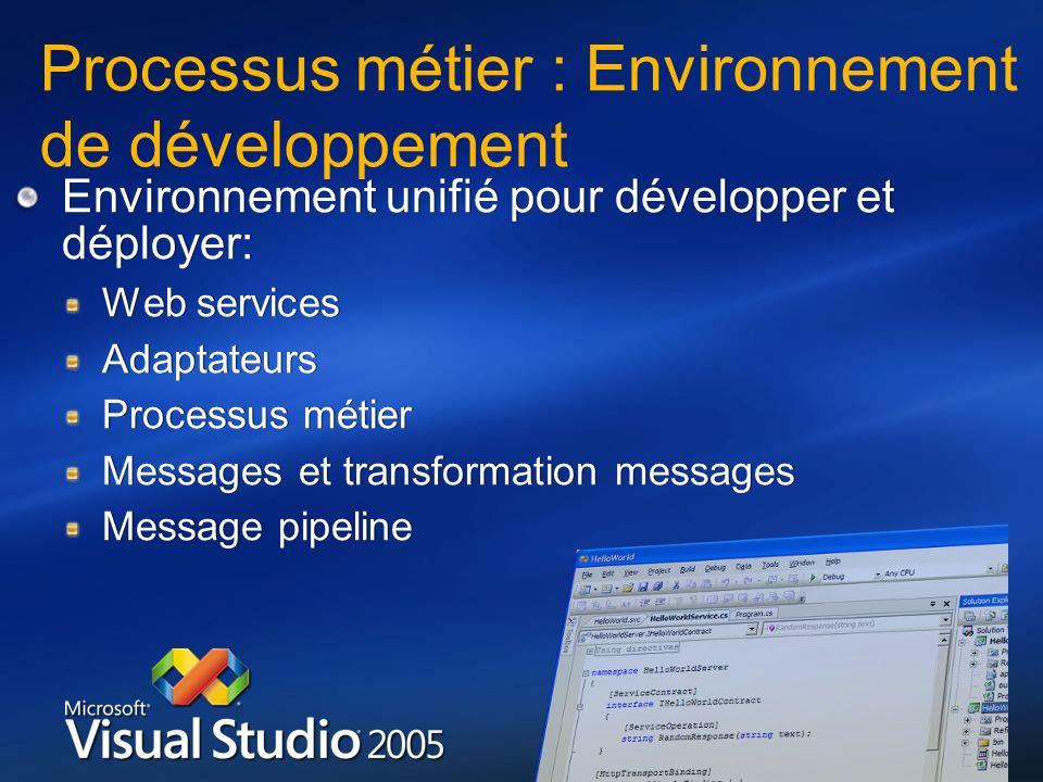 8 Processus métier : Environnement de développement Environnement unifié pour développer et déployer: Web services Adaptateurs Processus métier Messag