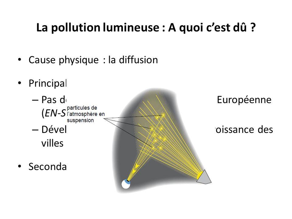 La pollution lumineuse : A quoi cest dû ? Cause physique : la diffusion Principalement : éclairage publique – Pas de lois en France mais une norme Eur