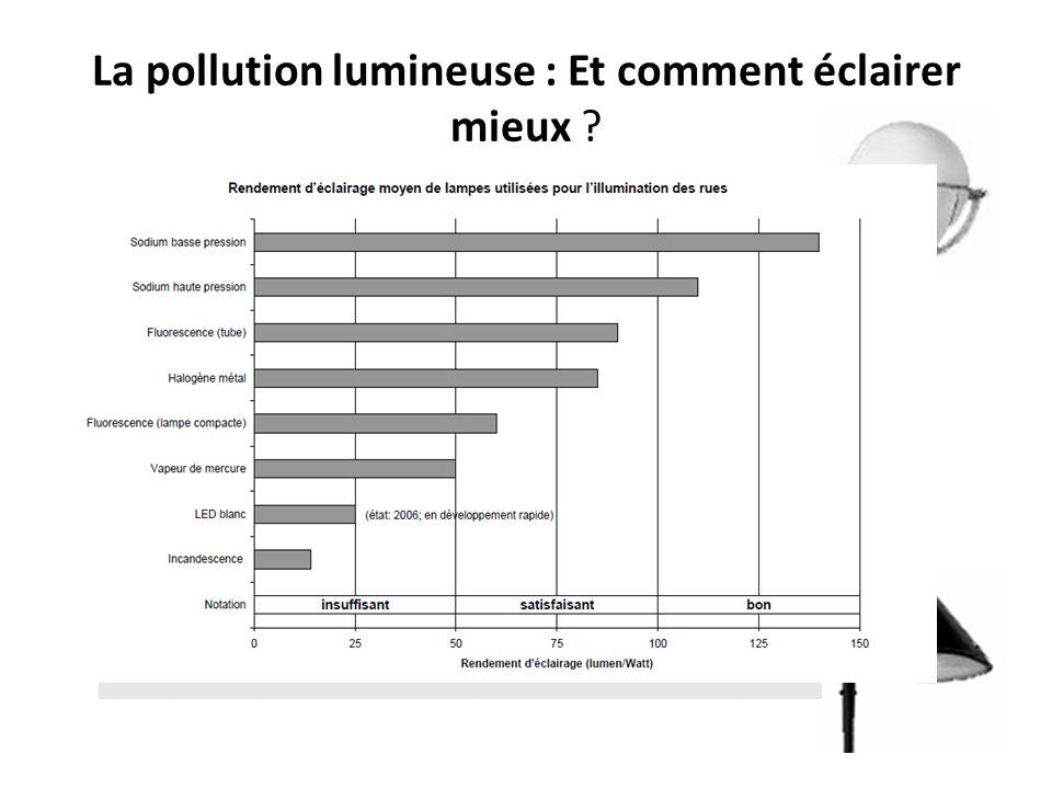 La pollution lumineuse : Et comment éclairer mieux ? Eclairer ou il faut (pas de lumière au dessus de lhorizon). Eclairer quand il faut (détecteur de