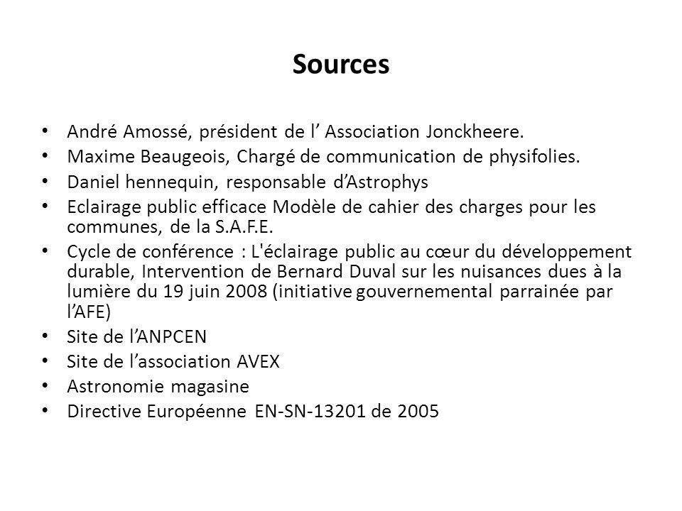 Sources André Amossé, président de l Association Jonckheere. Maxime Beaugeois, Chargé de communication de physifolies. Daniel hennequin, responsable d