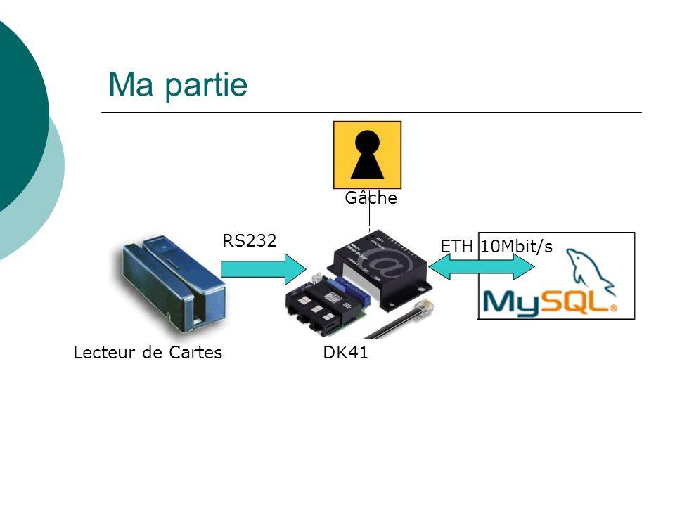 Ma partie RS232 Lecteur de Cartes ETH 10Mbit/s DK41 Gâche