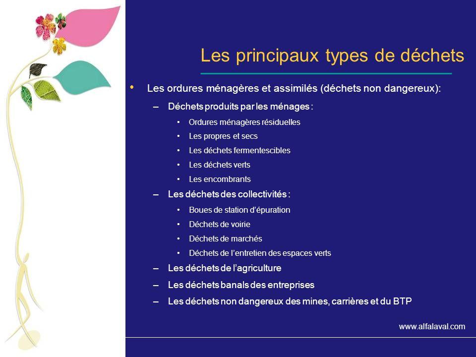 www.alfalaval.com Les modes de traitement