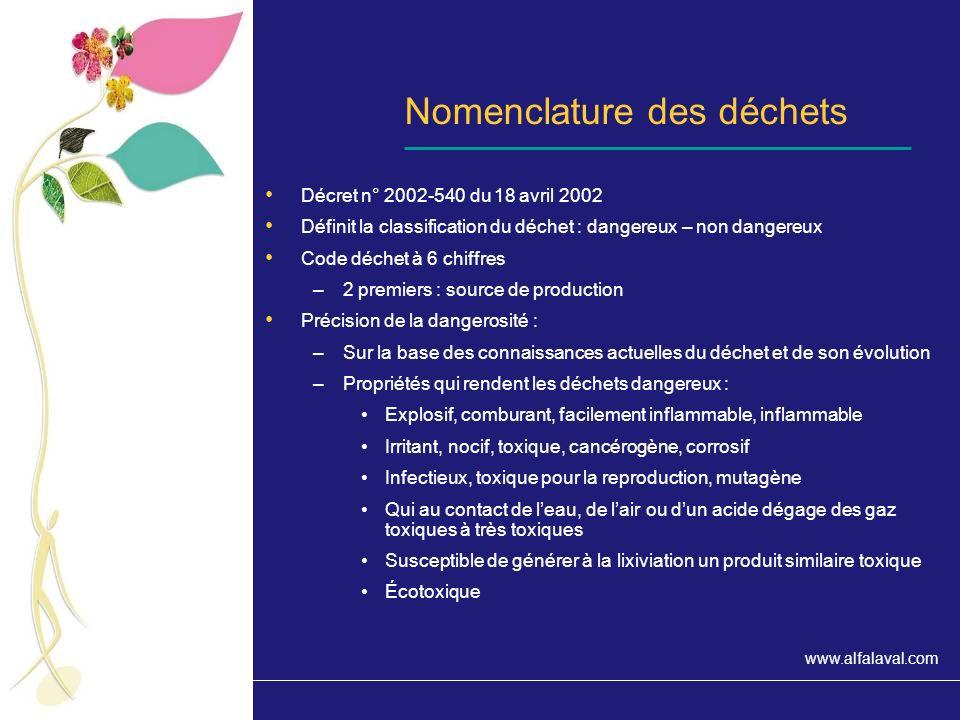 www.alfalaval.com Le devenir des déchets non dangereux des entreprises (source ADEME)