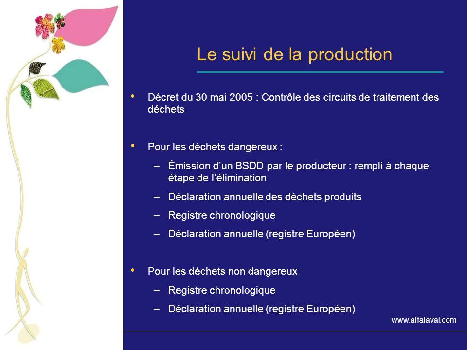 www.alfalaval.com Principaux chiffres de la production française Source ADEME 2009