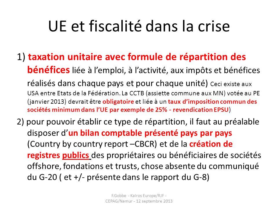 UE et fiscalité dans la crise 1) taxation unitaire avec formule de répartition des bénéfices liée à lemploi, à lactivité, aux impôts et bénéfices réal