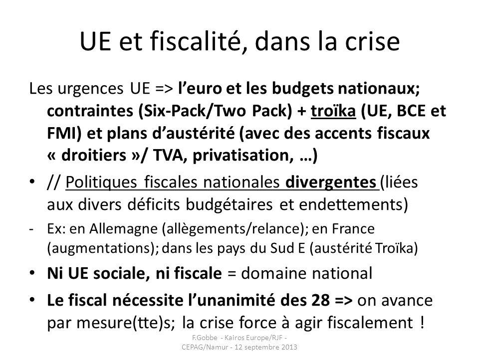 UE et fiscalité, dans la crise Les urgences UE => leuro et les budgets nationaux; contraintes (Six-Pack/Two Pack) + troïka (UE, BCE et FMI) et plans d