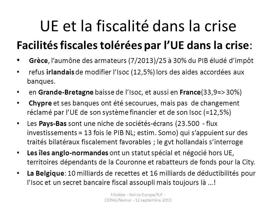 UE et la fiscalité dans la crise Facilités fiscales tolérées par lUE dans la crise: Grèce, laumône des armateurs (7/2013)/25 à 30% du PIB éludé dimpôt