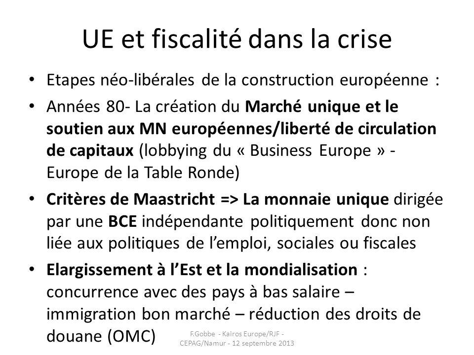 UE et fiscalité dans la crise Etapes néo-libérales de la construction européenne : Années 80- La création du Marché unique et le soutien aux MN europé