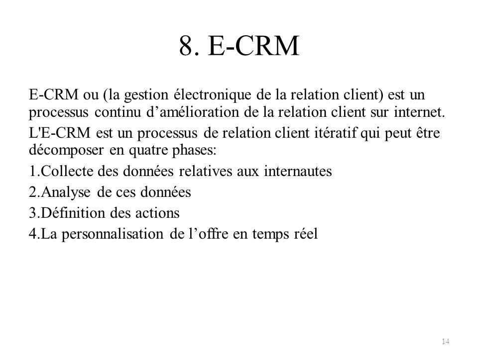 8. E-CRM E-CRM ou (la gestion électronique de la relation client) est un processus continu damélioration de la relation client sur internet. L'E-CRM e