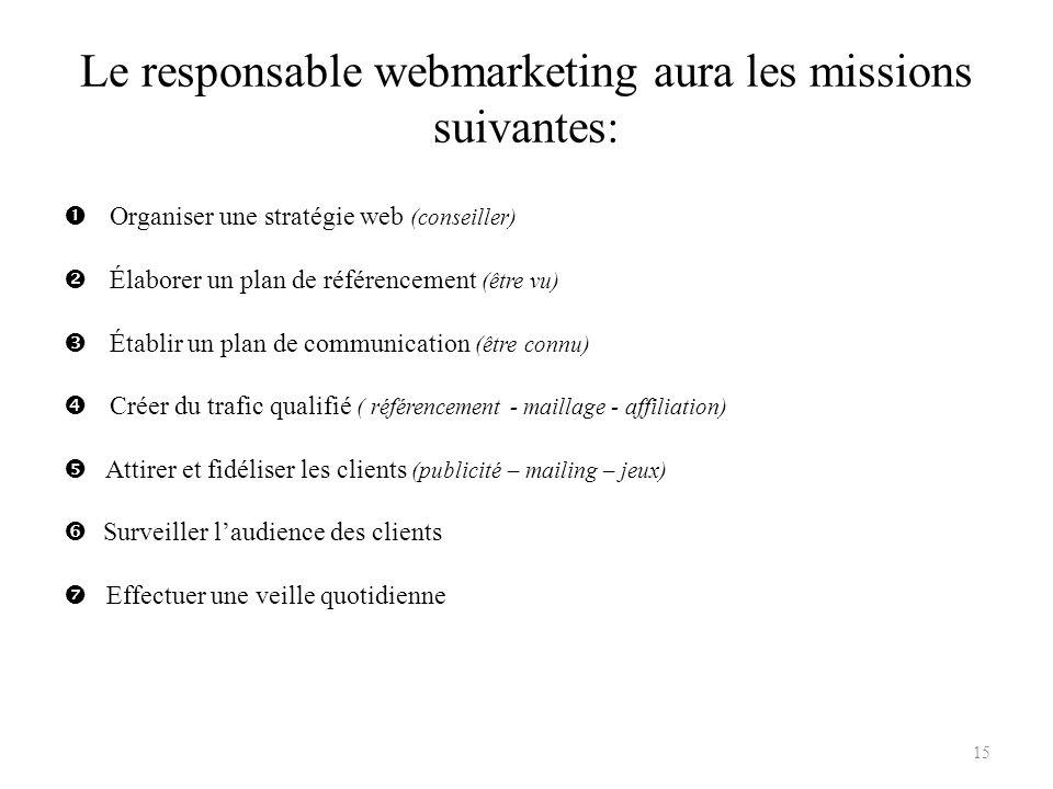 Le responsable webmarketing aura les missions suivantes: 15 Organiser une stratégie web (conseiller) Élaborer un plan de référencement (être vu) Établ