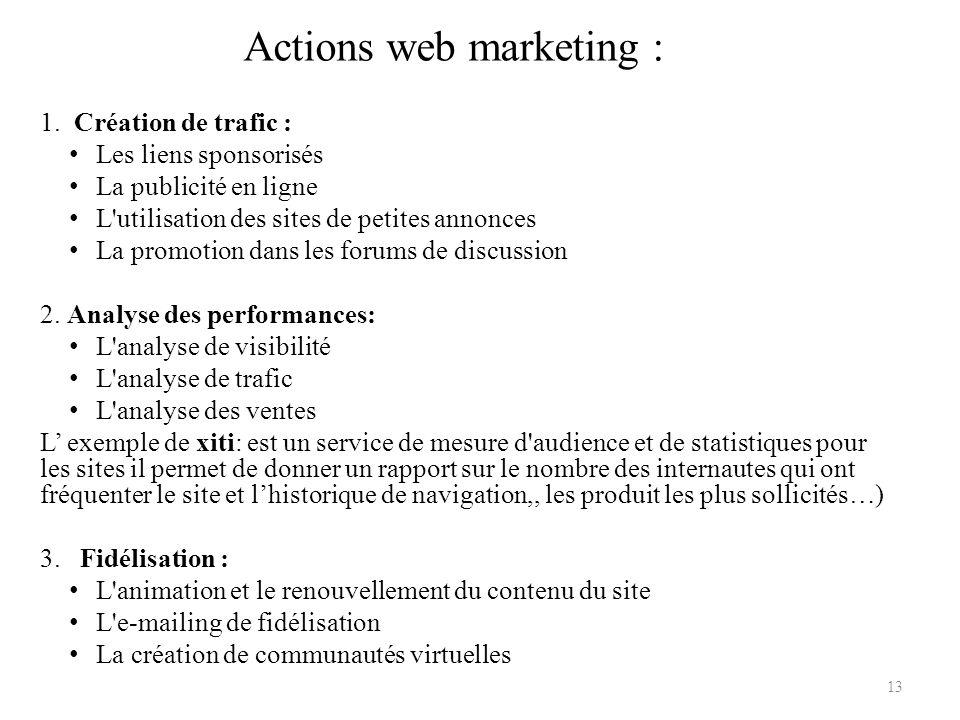 Actions web marketing : 1. Création de trafic : L es liens sponsorisés L a publicité en ligne L 'utilisation des sites de petites annonces L a promoti