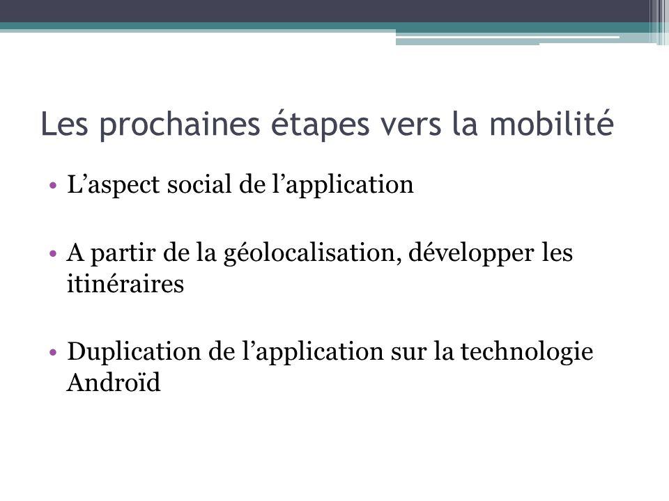 Les prochaines étapes vers la mobilité Laspect social de lapplication A partir de la géolocalisation, développer les itinéraires Duplication de lappli