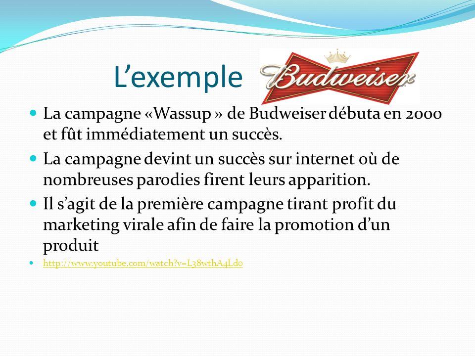 Lexemple La campagne «Wassup » de Budweiser débuta en 2000 et fût immédiatement un succès. La campagne devint un succès sur internet où de nombreuses