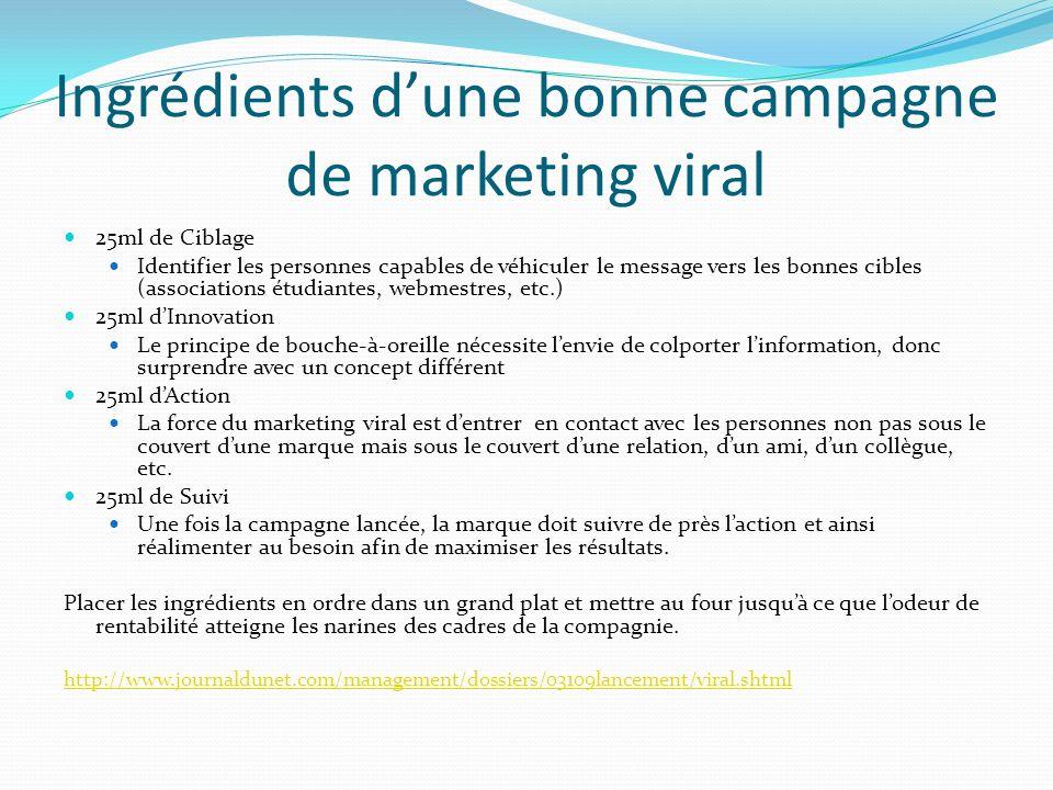 Ingrédients dune bonne campagne de marketing viral 25ml de Ciblage Identifier les personnes capables de véhiculer le message vers les bonnes cibles (a