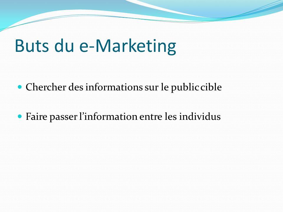 Buts du e-Marketing Chercher des informations sur le public cible Faire passer linformation entre les individus