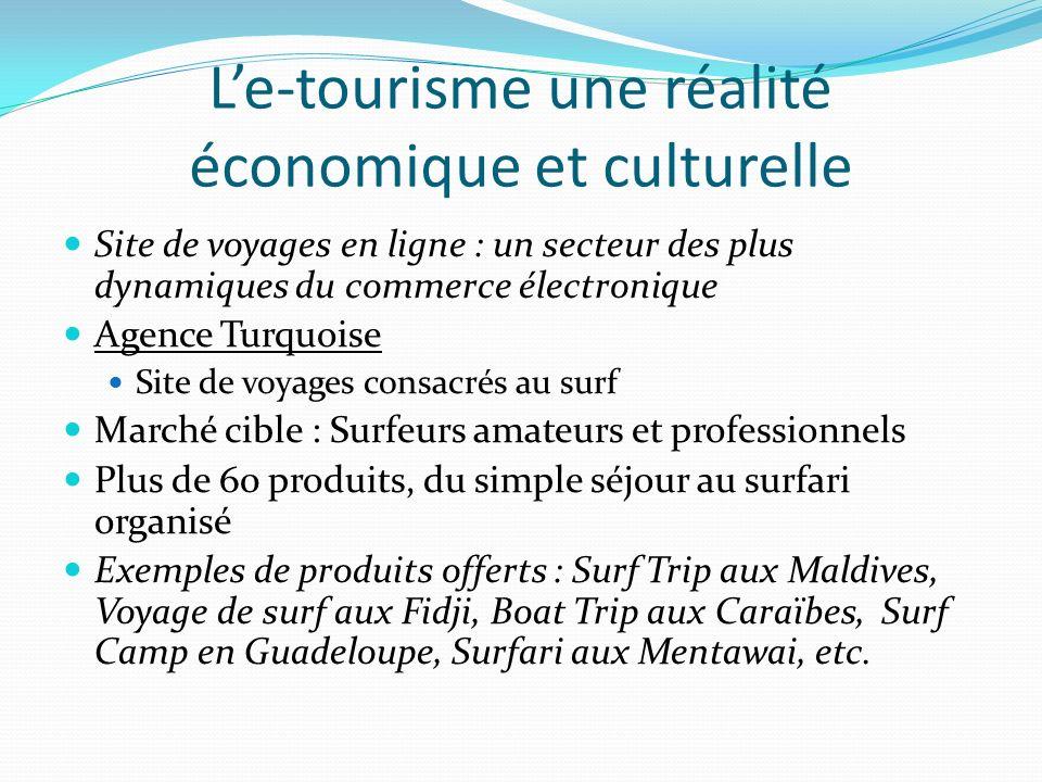 Le-tourisme une réalité économique et culturelle Site de voyages en ligne : un secteur des plus dynamiques du commerce électronique Agence Turquoise S