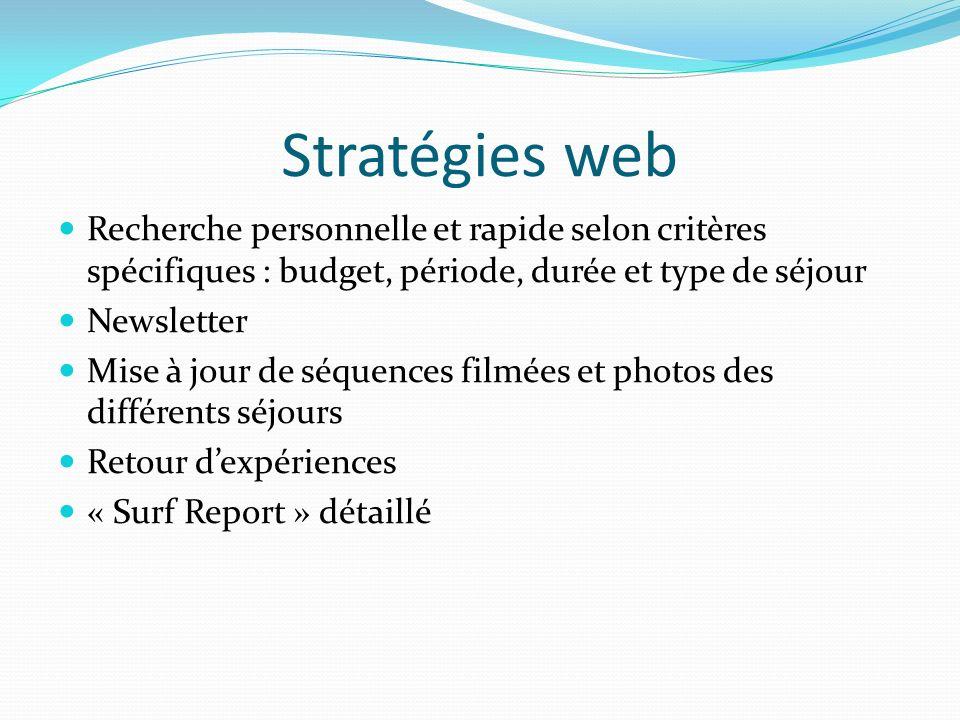 Stratégies web Recherche personnelle et rapide selon critères spécifiques : budget, période, durée et type de séjour Newsletter Mise à jour de séquenc
