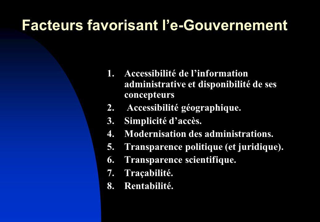 Facteurs favorisant le-Gouvernement 1.Accessibilité de linformation administrative et disponibilité de ses concepteurs 2.