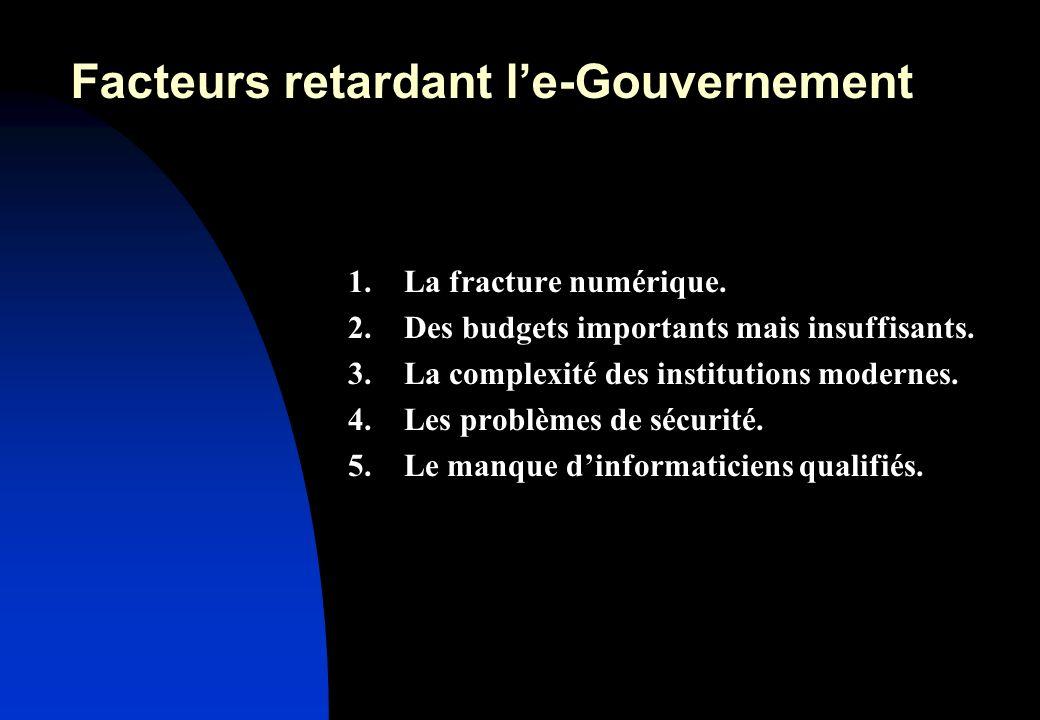 Facteurs retardant le-Gouvernement 1.La fracture numérique.