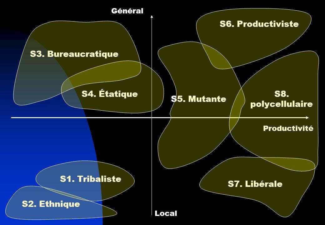 Local Général Productivité S1. Tribaliste S2. Ethnique S3.