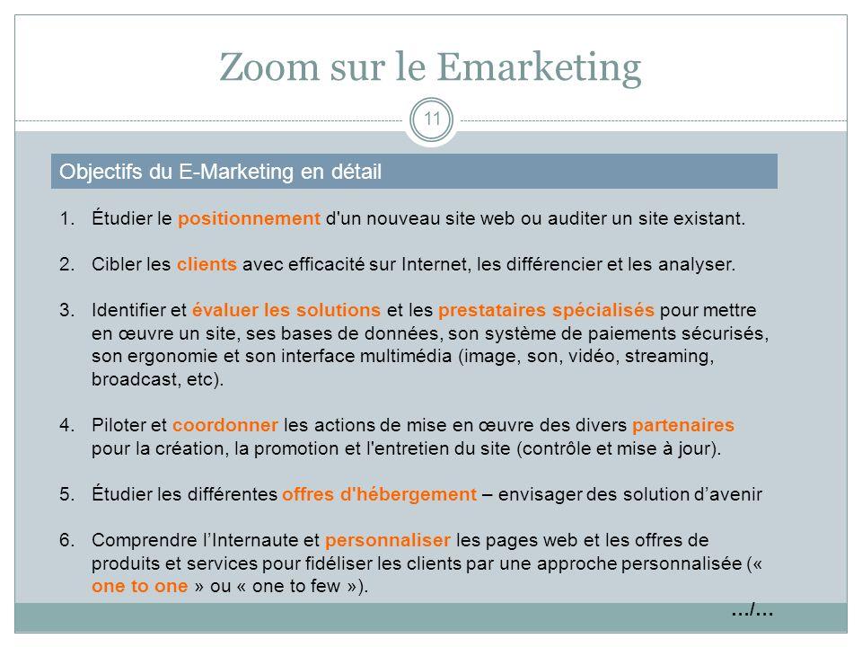 Zoom sur le Emarketing 11 Objectifs du E-Marketing en détail 1.Étudier le positionnement d'un nouveau site web ou auditer un site existant. 2.Cibler l